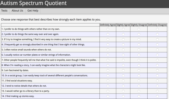 A screenshot of questions 1-14 on the Autism Spectrum Quotient
